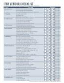 ITAD Vendor Checklist